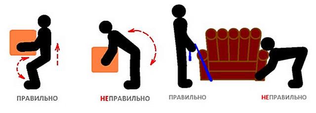 Данная статья подскажет, как правильно поднимать тяжести