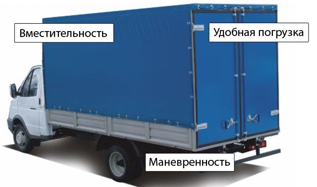 Грузчики переезды Саранск. Цельнометаллическая газель.